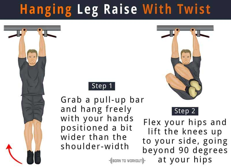 What is a Hanging Leg Raise with Twist